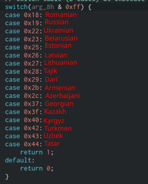 keyboard input locale list