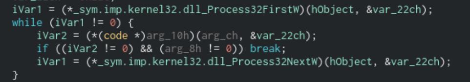 Loop Active Processes
