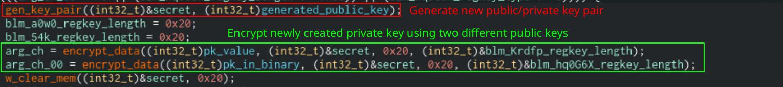 Sodinokibi key generation